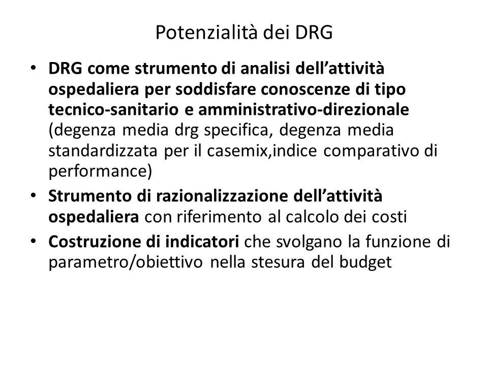 Potenzialità dei DRG DRG come strumento di analisi dellattività ospedaliera per soddisfare conoscenze di tipo tecnico-sanitario e amministrativo-direz
