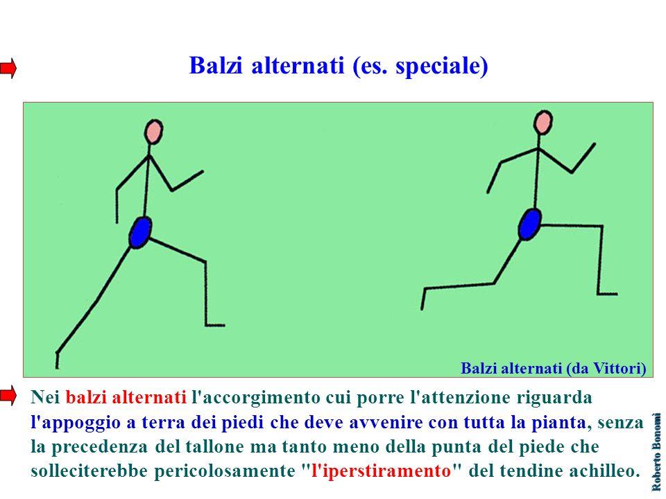 Balzi alternati (es. speciale) Balzi alternati (da Vittori) Nei balzi alternati l'accorgimento cui porre l'attenzione riguarda l'appoggio a terra dei