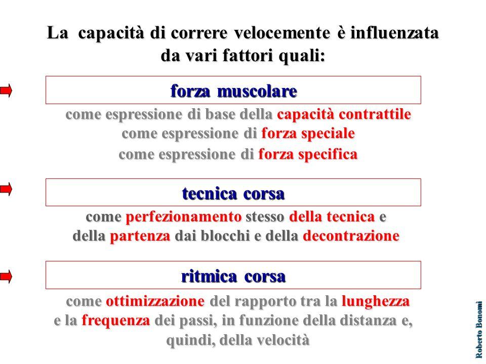 ISOMETRICA – ECCENTRICA - CONCENTRICA ISOMETRICA (statica) NON-ISOMETRICA (dinamica) CONCENTRICAECCENTRICA ISOTONICAISOCINETICA (accelerazione costante) (velocità costante) Tipi di contrazione muscolare Roberto Bonomi La contrazione muscolare può essere:
