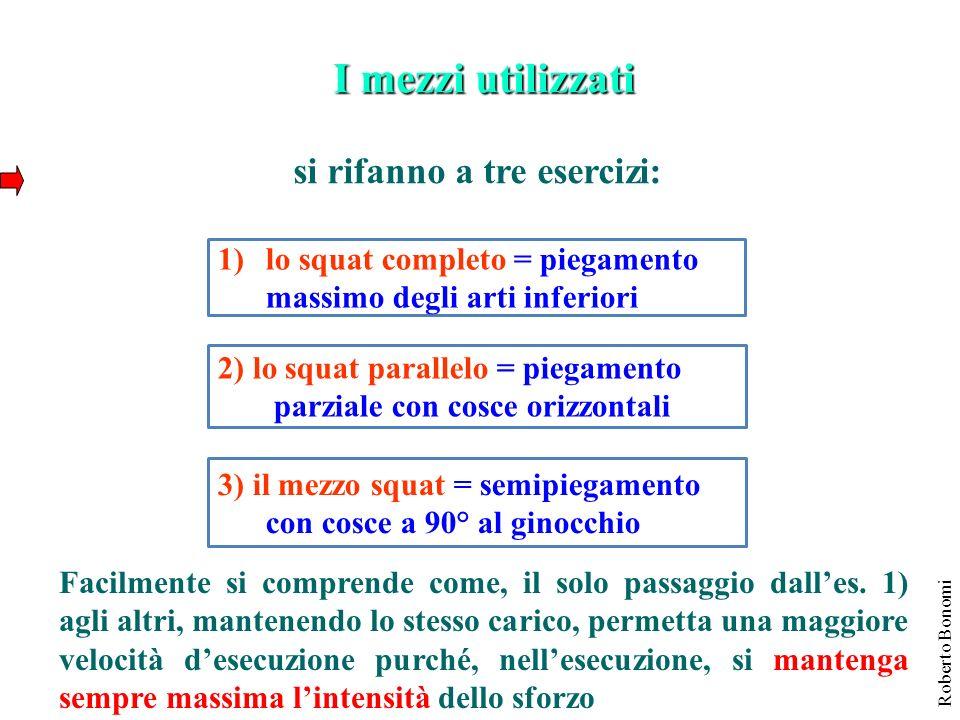 si rifanno a tre esercizi: 1)lo squat completo = piegamento massimo degli arti inferiori 2) lo squat parallelo = piegamento parziale con cosce orizzon