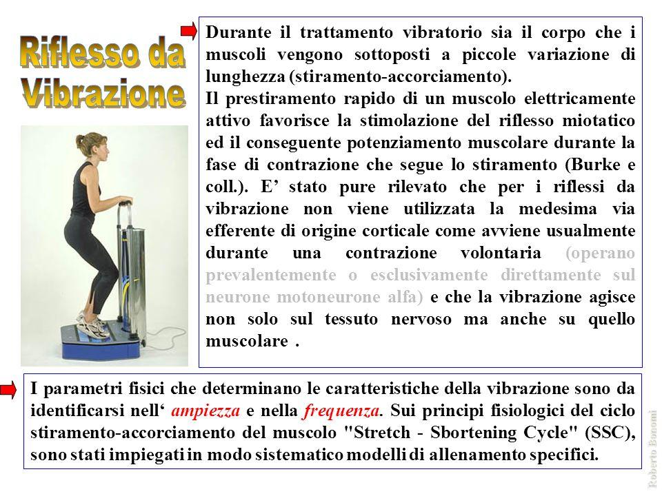 Durante il trattamento vibratorio sia il corpo che i muscoli vengono sottoposti a piccole variazione di lunghezza (stiramento-accorciamento). Il prest
