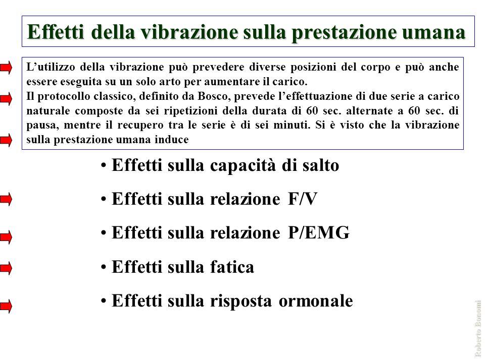 Effetti sulla capacità di salto Effetti sulla relazione F/V Effetti sulla relazione P/EMG Effetti sulla fatica Effetti sulla risposta ormonale Effetti