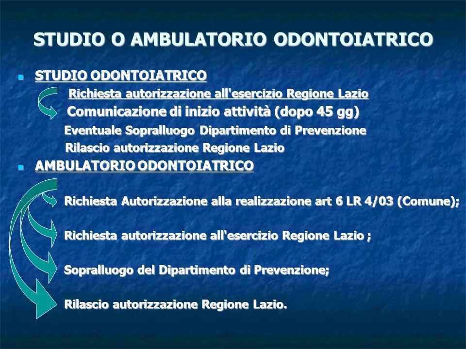 STUDIO O AMBULATORIO ODONTOIATRICO STUDIO ODONTOIATRICO STUDIO ODONTOIATRICO Richiesta autorizzazione all'esercizio Regione Lazio Richiesta autorizzaz