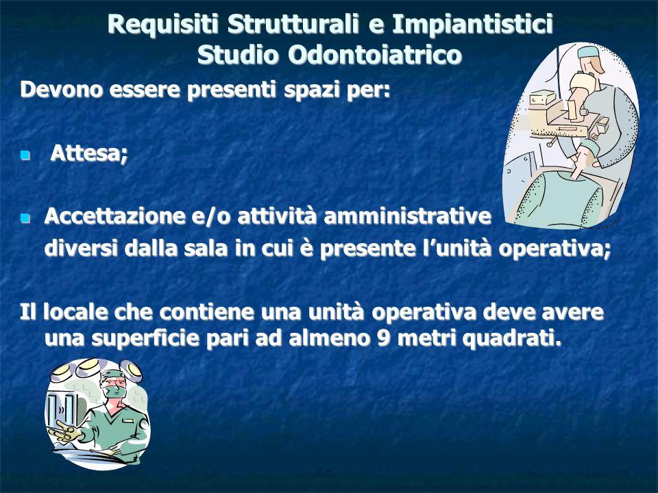 Requisiti Strutturali e Impiantistici Studio Odontoiatrico Devono essere presenti spazi per: Attesa; Attesa; Accettazione e/o attività amministrative