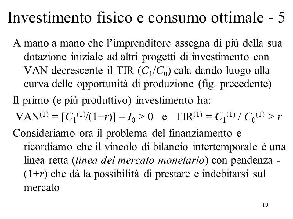 10 Investimento fisico e consumo ottimale - 5 A mano a mano che limprenditore assegna di più della sua dotazione iniziale ad altri progetti di investi