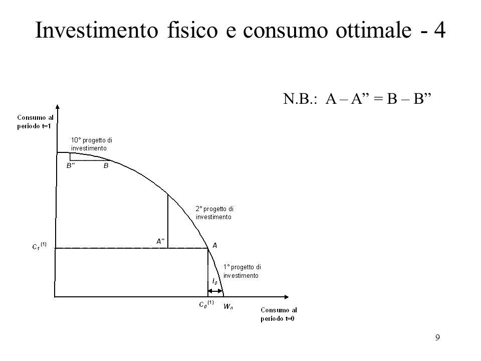 9 Investimento fisico e consumo ottimale - 4 N.B.: A – A = B – B