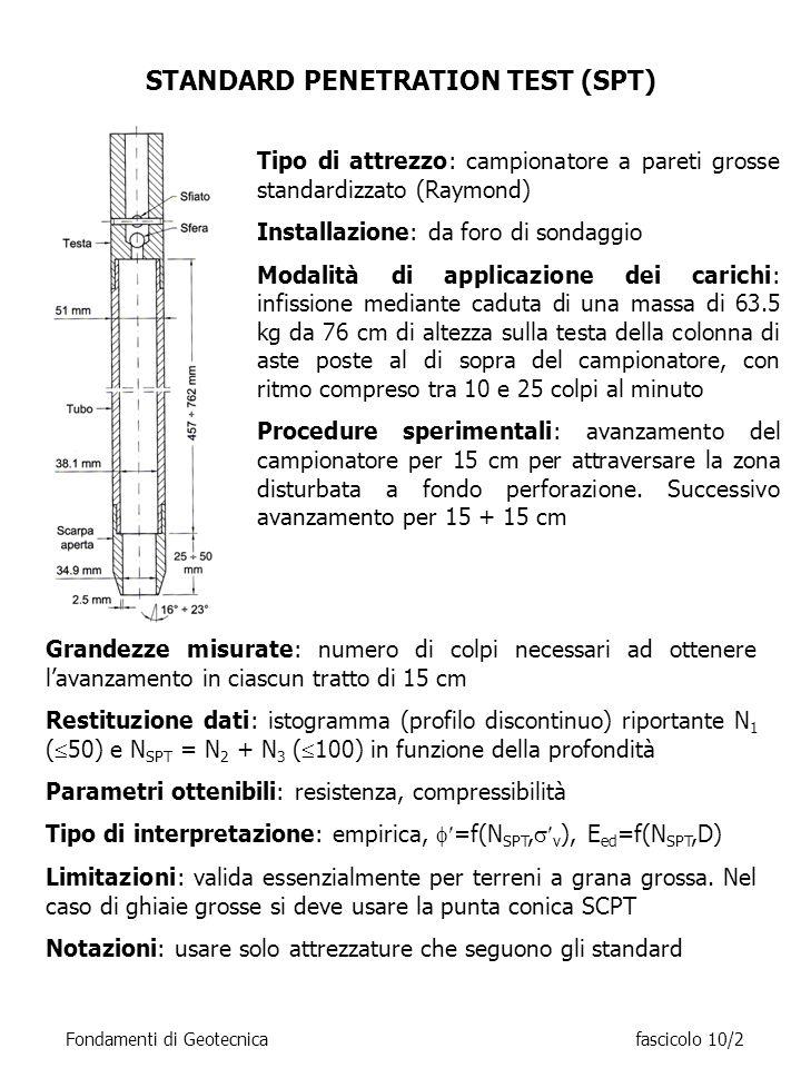 STANDARD PENETRATION TEST (SPT) Tipo di attrezzo: campionatore a pareti grosse standardizzato (Raymond) Installazione: da foro di sondaggio Modalità d