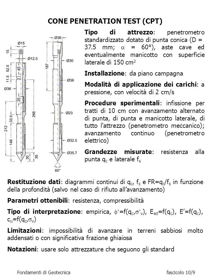 CONE PENETRATION TEST (CPT) Tipo di attrezzo: penetrometro standardizzato dotato di punta conica (D = 37.5 mm; = 60°), aste cave ed eventualmente mani