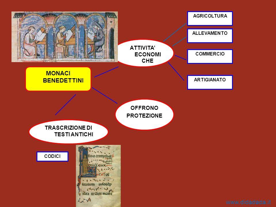 Labbazia nel medioevo