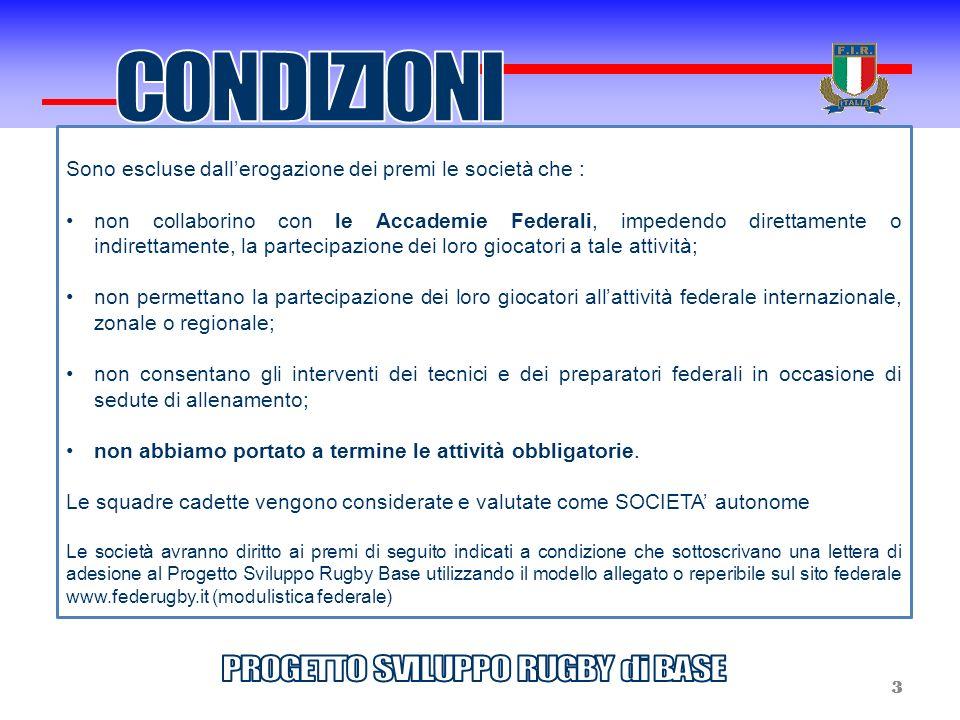Spett.le FEDERAZIONE ITALIANA RUGBY Ufficio Tecnico Foro Italico Stadio Olimpico 00135 ROMA e-mail: tecnico@federugby.it Il sottoscritto.................................................................................................nella sua qualità di Presidente e legale rappresentante della Società denominata......................................................................................................................(cod.n..............................) DICHIARA di aderire al Progetto Sviluppo Rugby di Base per la stagione sportiva 2012-2013 al fine di conseguire i premi dallo stesso previsti in favore delle Società, alle condizioni ivi indicate.