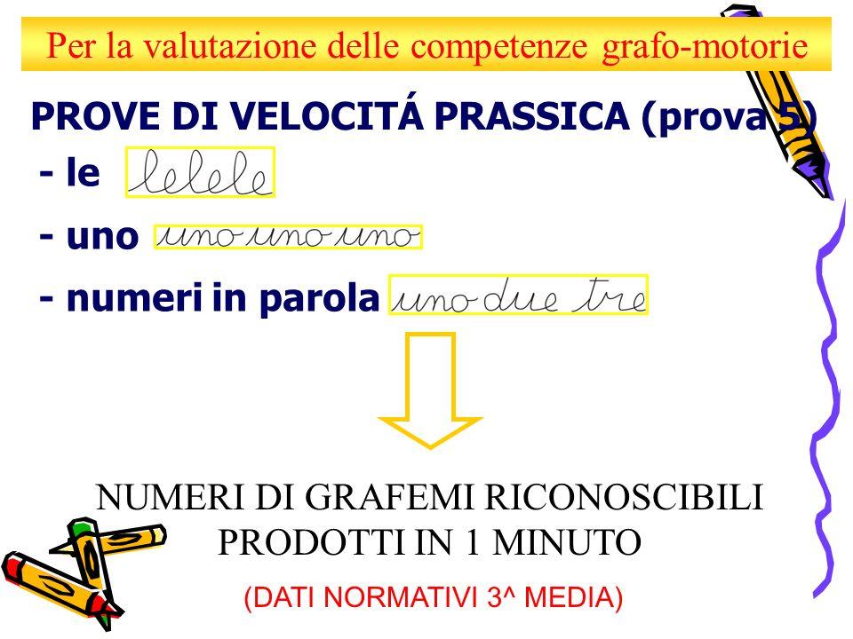 PROVE DI VELOCITÁ PRASSICA (prova 5) Per la valutazione delle competenze grafo-motorie NUMERI DI GRAFEMI RICONOSCIBILI PRODOTTI IN 1 MINUTO (DATI NORM