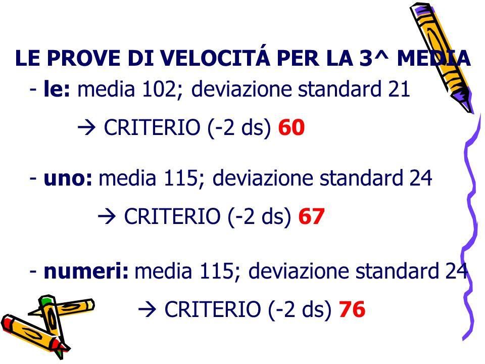 LE PROVE DI VELOCITÁ PER LA 3^ MEDIA - le: media 102; deviazione standard 21 CRITERIO (-2 ds) 60 - uno: media 115; deviazione standard 24 CRITERIO (-2