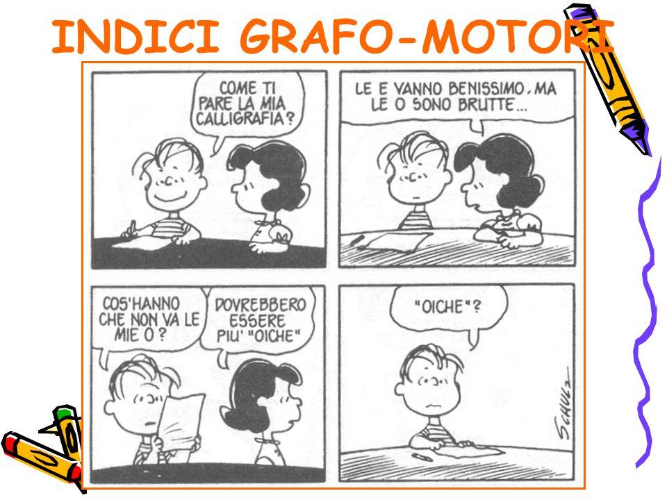 INDICI GRAFO-MOTORI