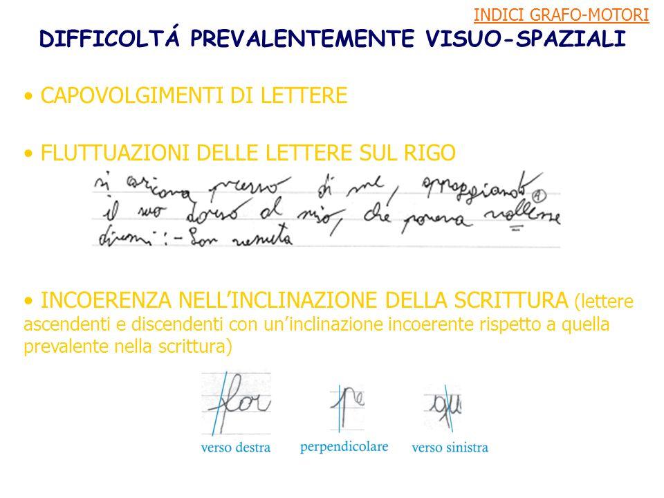 DIFFICOLTÁ PREVALENTEMENTE VISUO-SPAZIALI FLUTTUAZIONI DELLE LETTERE SUL RIGO INCOERENZA NELLINCLINAZIONE DELLA SCRITTURA (lettere ascendenti e discen