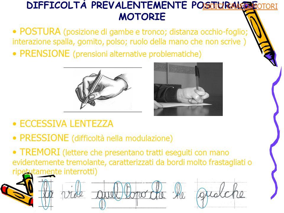 DIFFICOLTÁ PREVALENTEMENTE POSTURALI E MOTORIE INDICI GRAFO-MOTORI PRESSIONE (difficoltà nella modulazione) POSTURA (posizione di gambe e tronco; dist