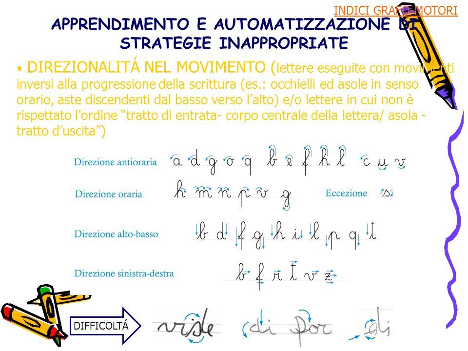 APPRENDIMENTO E AUTOMATIZZAZIONE DI STRATEGIE INAPPROPRIATE INDICI GRAFO-MOTORI DIREZIONALITÁ NEL MOVIMENTO ( lettere eseguite con movimenti inversi a