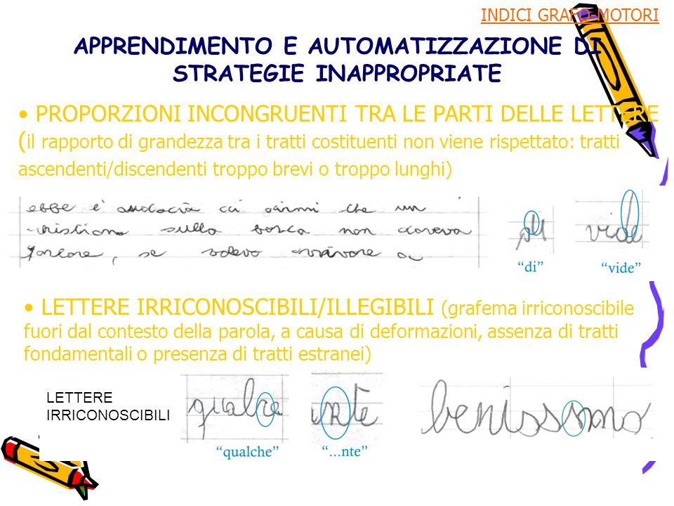 APPRENDIMENTO E AUTOMATIZZAZIONE DI STRATEGIE INAPPROPRIATE LETTERE IRRICONOSCIBILI/ILLEGIBILI (grafema irriconoscibile fuori dal contesto della parol