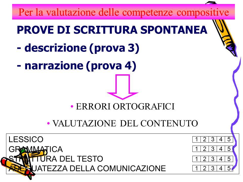 PROVE DI SCRITTURA SPONTANEA - descrizione (prova 3) - narrazione (prova 4) Per la valutazione delle competenze compositive ERRORI ORTOGRAFICI VALUTAZ