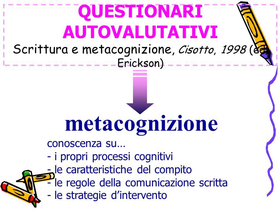 QUESTIONARI AUTOVALUTATIVI Scrittura e metacognizione, Cisotto, 1998 (ed. Erickson) metacognizione conoscenza su… - i propri processi cognitivi - le c