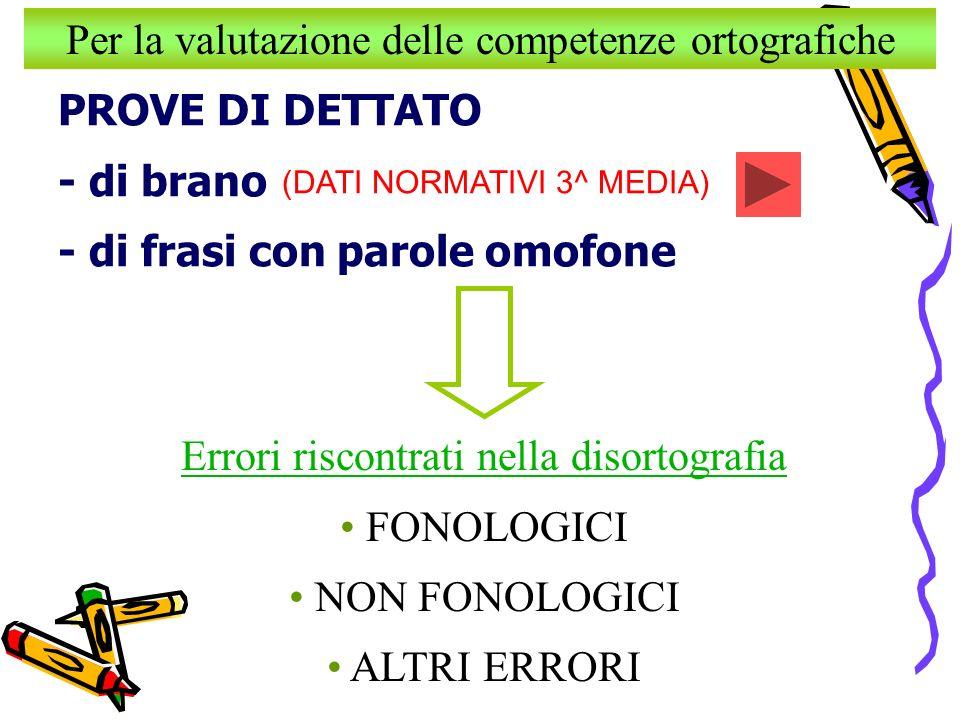 PROVE DI DETTATO - di brano - di frasi con parole omofone Per la valutazione delle competenze ortografiche Errori riscontrati nella disortografia FONO