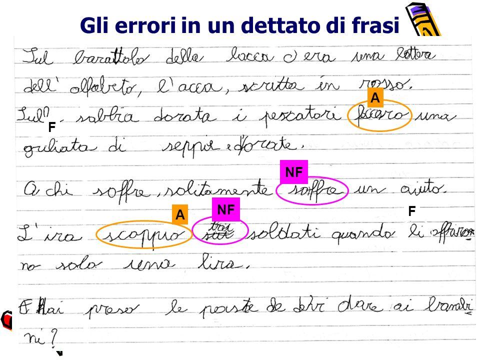 Gli errori in un dettato di frasi NF A F A F