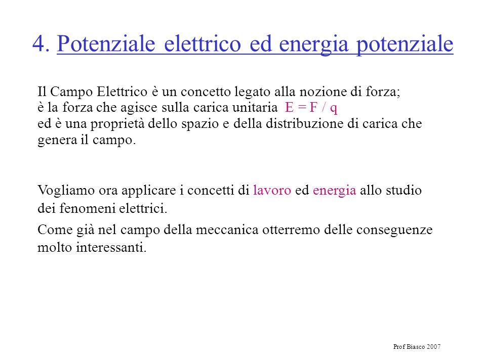 Prof Biasco 2007 4. Potenziale elettrico ed energia potenziale Il Campo Elettrico è un concetto legato alla nozione di forza; è la forza che agisce su