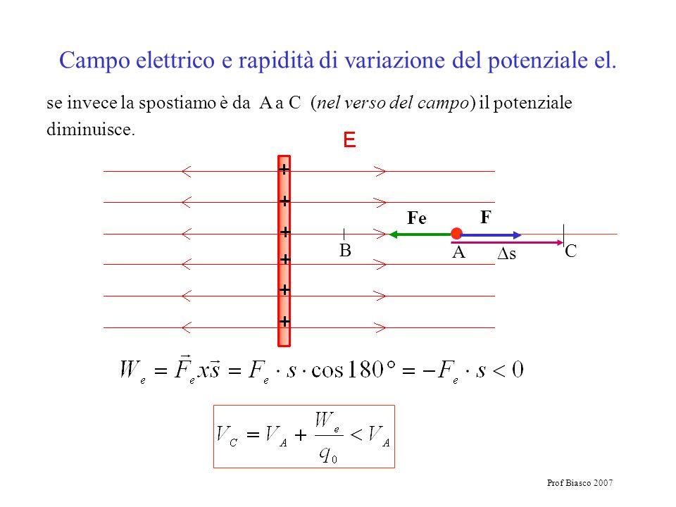 Prof Biasco 2007 Campo elettrico e rapidità di variazione del potenziale el. se invece la spostiamo è da A a C (nel verso del campo) il potenziale dim