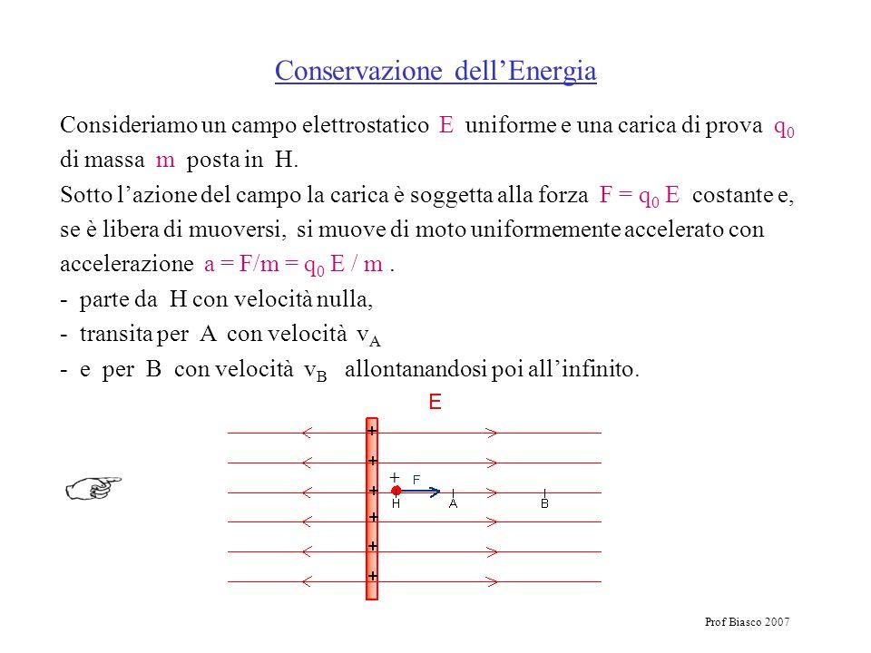 Prof Biasco 2007 Conservazione dellEnergia Consideriamo un campo elettrostatico E uniforme e una carica di prova q 0 di massa m posta in H. Sotto lazi