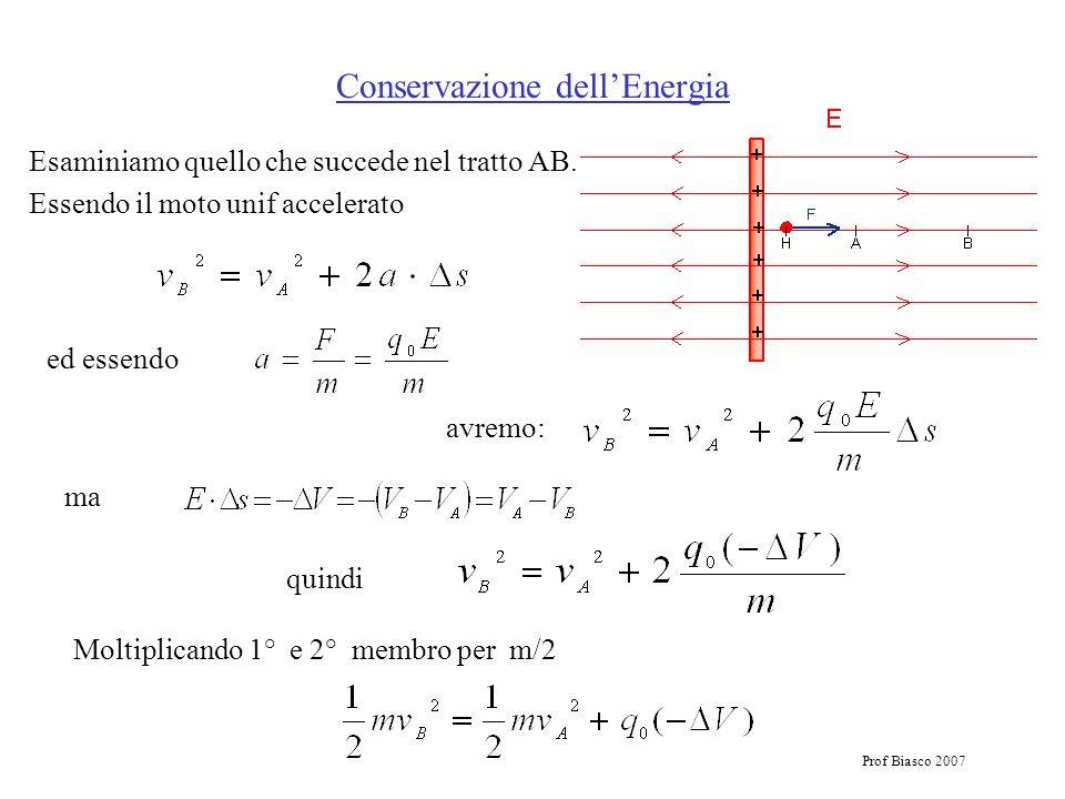Prof Biasco 2007 Conservazione dellEnergia Esaminiamo quello che succede nel tratto AB. Essendo il moto unif accelerato ed essendo avremo: ma quindi M