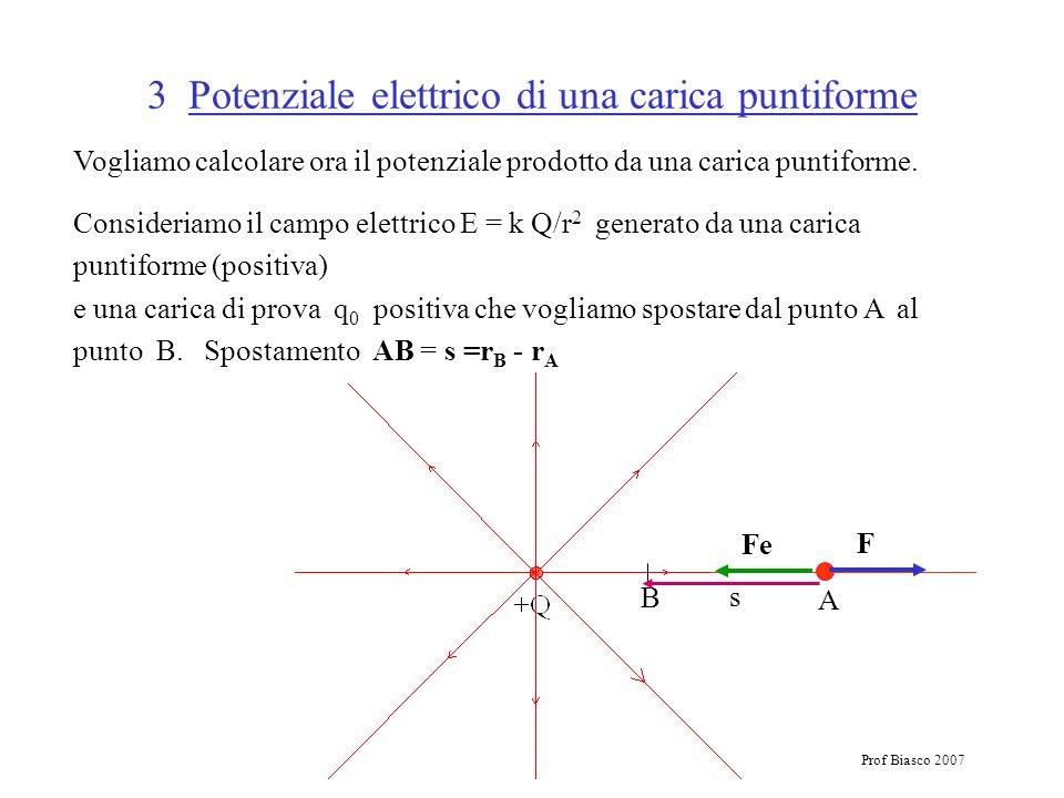 Prof Biasco 2007 3 Potenziale elettrico di una carica puntiforme Vogliamo calcolare ora il potenziale prodotto da una carica puntiforme. Consideriamo