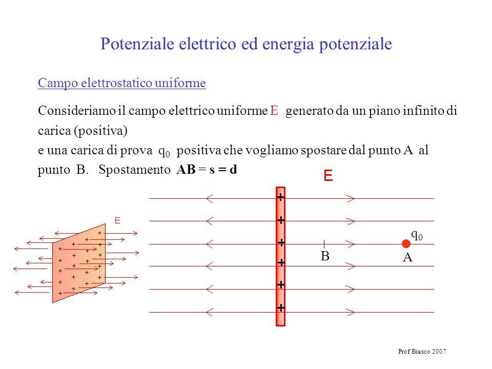 Prof Biasco 2007 Campo elettrostatico uniforme Consideriamo il campo elettrico uniforme E generato da un piano infinito di carica (positiva) e una car