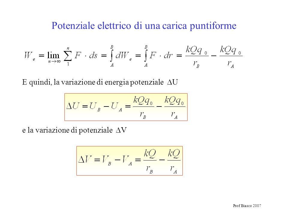 Prof Biasco 2007 E quindi, la variazione di energia potenziale U e la variazione di potenziale V Potenziale elettrico di una carica puntiforme