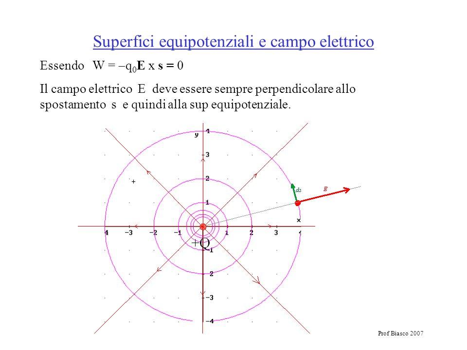 Prof Biasco 2007 Superfici equipotenziali e campo elettrico Essendo W = q 0 E x s = 0 Il campo elettrico E deve essere sempre perpendicolare allo spos