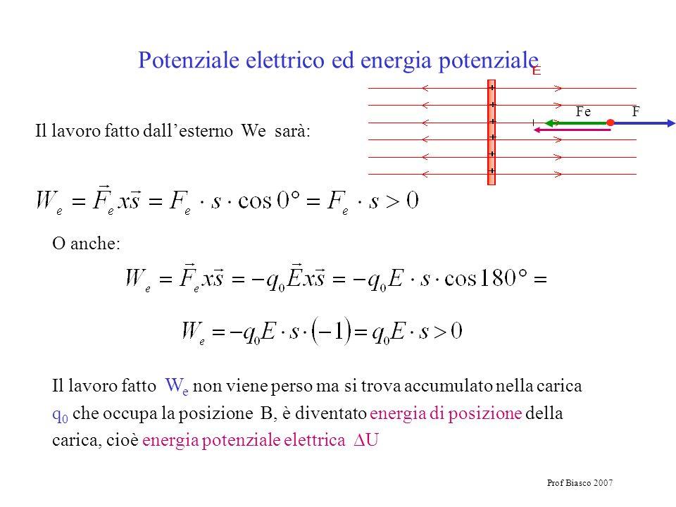 Prof Biasco 2007 Il lavoro fatto dallesterno We sarà: Potenziale elettrico ed energia potenziale O anche: Il lavoro fatto W e non viene perso ma si tr