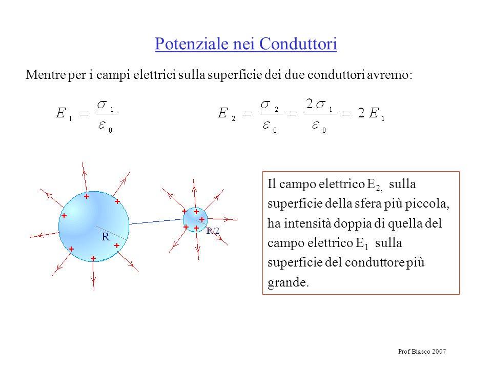 Prof Biasco 2007 Potenziale nei Conduttori Il campo elettrico E 2, sulla superficie della sfera più piccola, ha intensità doppia di quella del campo e