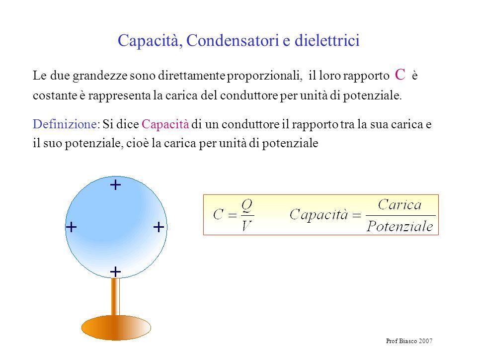 Prof Biasco 2007 Capacità, Condensatori e dielettrici Le due grandezze sono direttamente proporzionali, il loro rapporto C è costante è rappresenta la