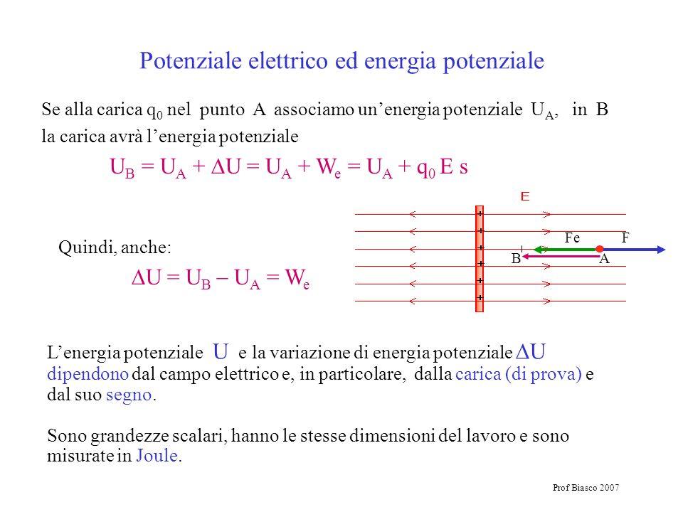 Prof Biasco 2007 Potenziale elettrico ed energia potenziale Lenergia potenziale U e la variazione di energia potenziale U dipendono dal campo elettric