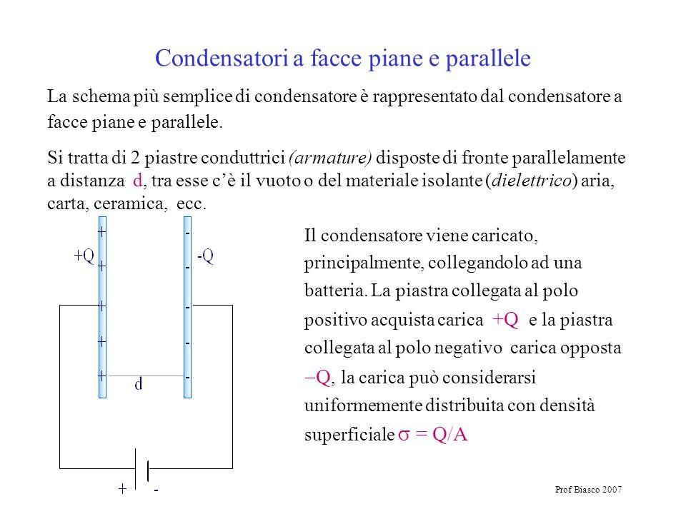 Prof Biasco 2007 La schema più semplice di condensatore è rappresentato dal condensatore a facce piane e parallele. Si tratta di 2 piastre conduttrici