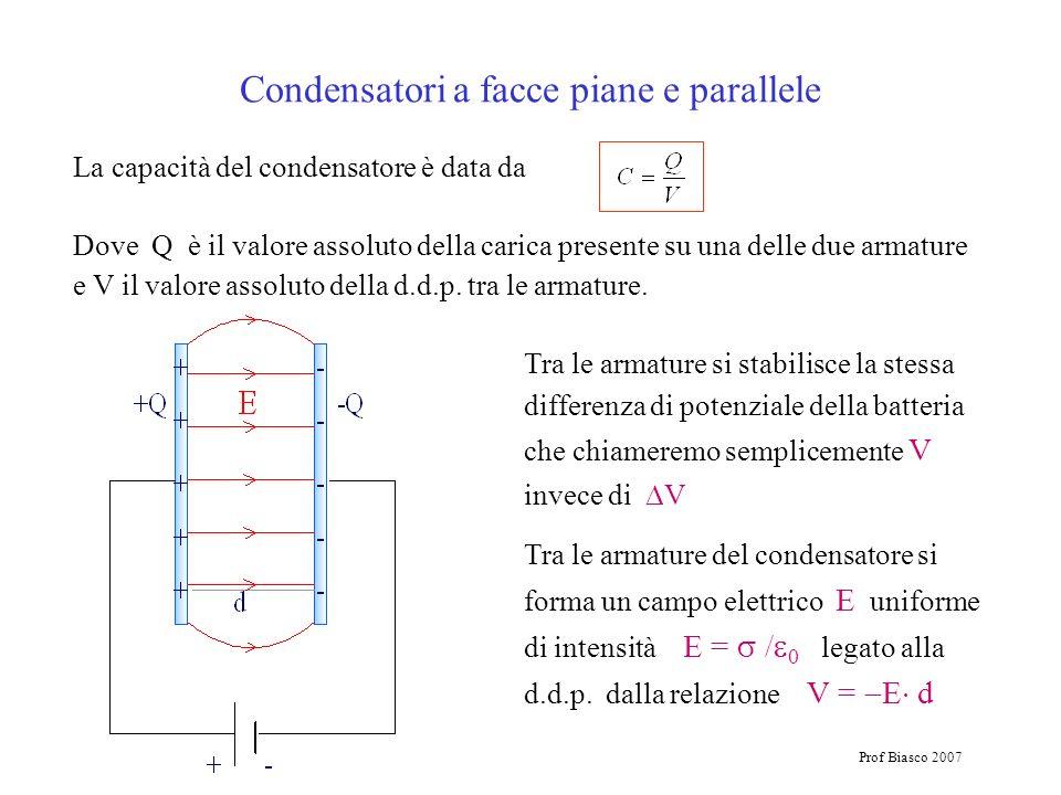 Prof Biasco 2007 La capacità del condensatore è data da Tra le armature si stabilisce la stessa differenza di potenziale della batteria che chiameremo