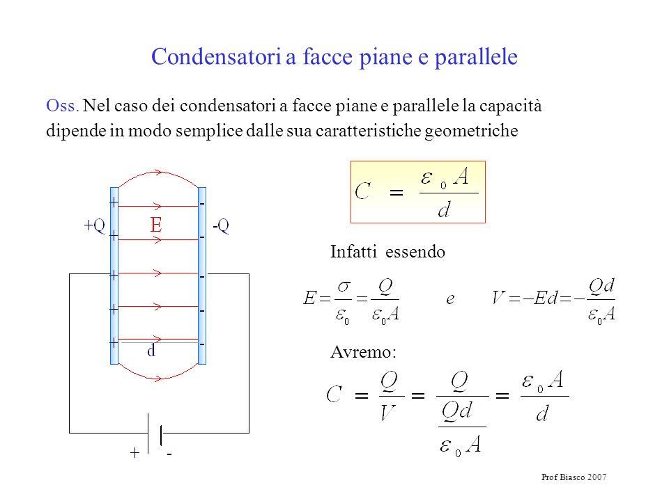Prof Biasco 2007 Oss. Nel caso dei condensatori a facce piane e parallele la capacità dipende in modo semplice dalle sua caratteristiche geometriche I
