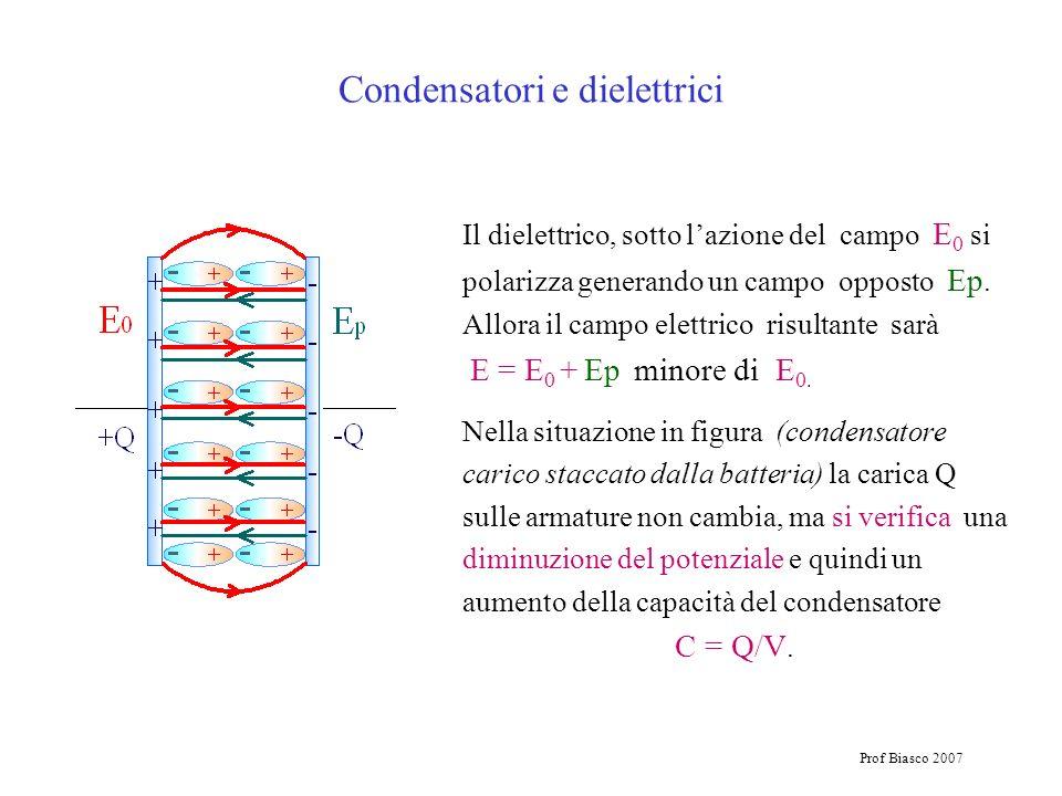 Prof Biasco 2007 Condensatori e dielettrici Il dielettrico, sotto lazione del campo E 0 si polarizza generando un campo opposto Ep. Allora il campo el