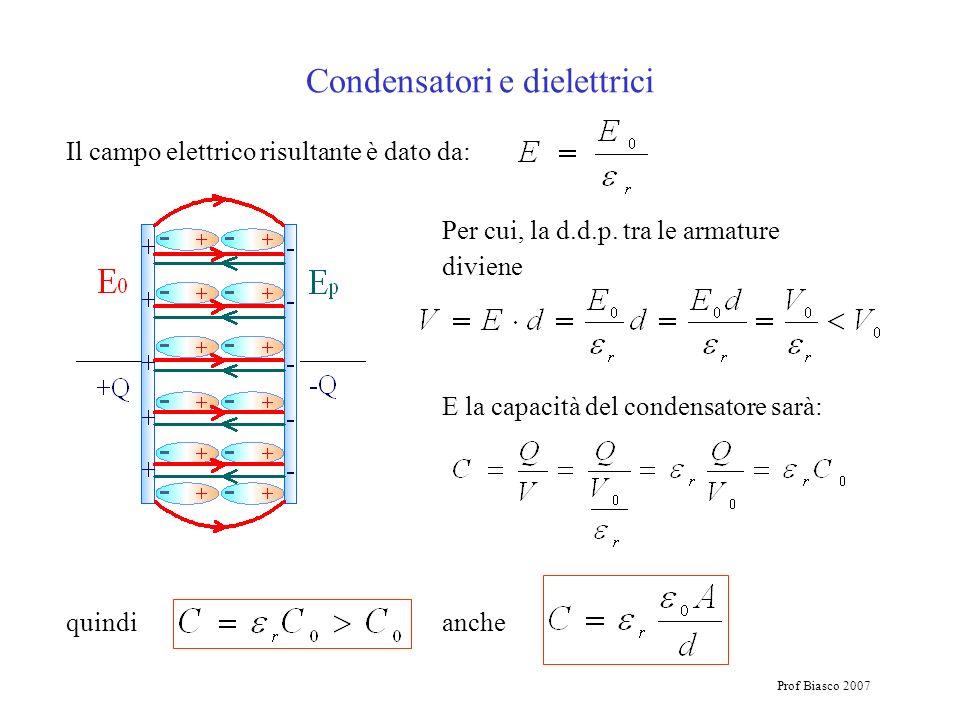 Prof Biasco 2007 Il campo elettrico risultante è dato da: Condensatori e dielettrici Per cui, la d.d.p. tra le armature diviene E la capacità del cond