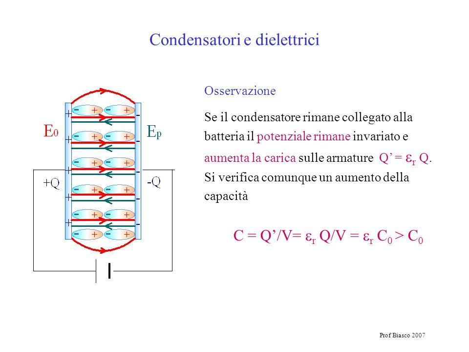 Prof Biasco 2007 Condensatori e dielettrici Osservazione Se il condensatore rimane collegato alla batteria il potenziale rimane invariato e aumenta la