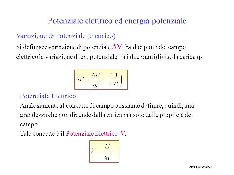 Prof Biasco 2007 Potenziale elettrico ed energia potenziale Potenziale Elettrico Analogamente al concetto di campo possiamo definire, quindi, una gran