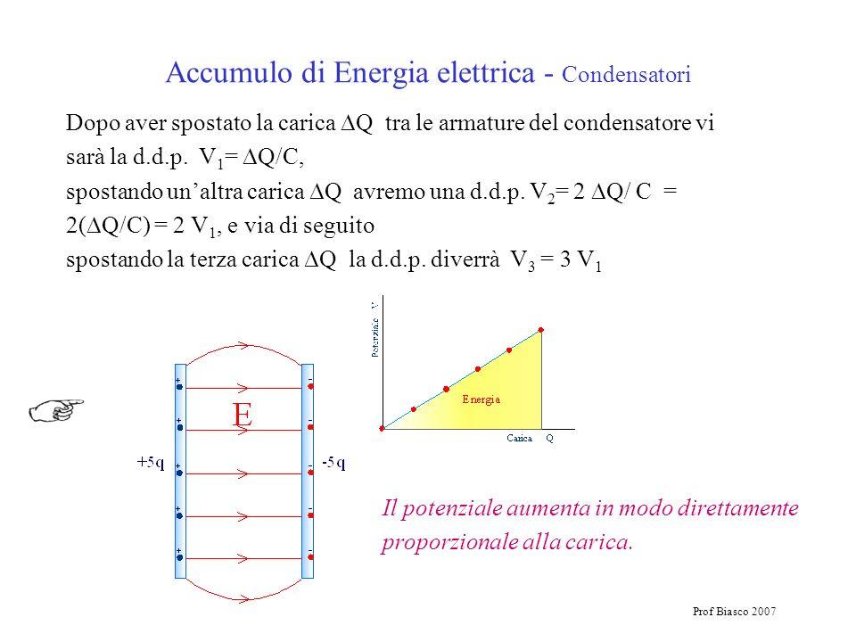 Prof Biasco 2007 Accumulo di Energia elettrica - Condensatori Dopo aver spostato la carica Q tra le armature del condensatore vi sarà la d.d.p. V 1 =
