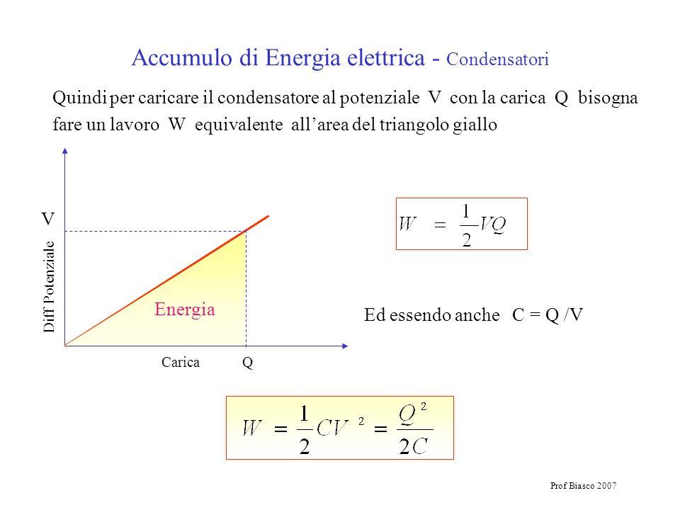 Prof Biasco 2007 Accumulo di Energia elettrica - Condensatori Quindi per caricare il condensatore al potenziale V con la carica Q bisogna fare un lavo