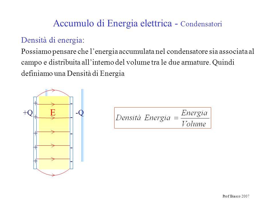 Prof Biasco 2007 Accumulo di Energia elettrica - Condensatori Densità di energia: Possiamo pensare che lenergia accumulata nel condensatore sia associ