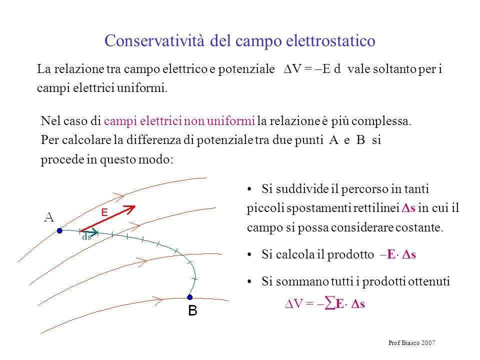 Prof Biasco 2007 Conservatività del campo elettrostatico La relazione tra campo elettrico e potenziale V = E d vale soltanto per i campi elettrici uni