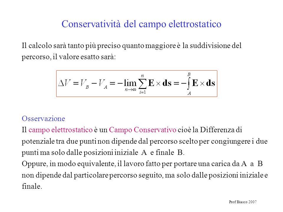 Prof Biasco 2007 Conservatività del campo elettrostatico Il calcolo sarà tanto più preciso quanto maggiore è la suddivisione del percorso, il valore e