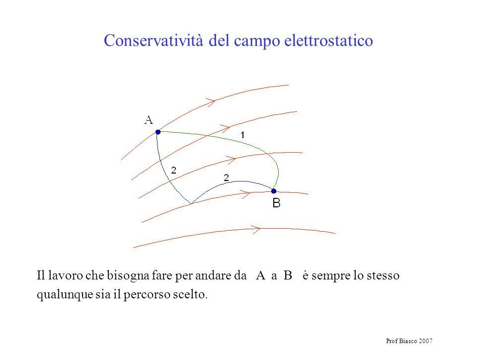 Prof Biasco 2007 Conservatività del campo elettrostatico Il lavoro che bisogna fare per andare da A a B è sempre lo stesso qualunque sia il percorso s